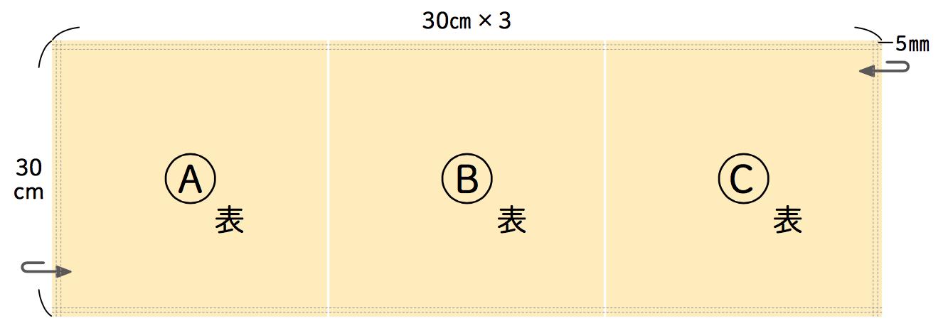 1.今回は縦30cm、横90cm(30cm×3)の布を用意。四方を5mm幅で2つ折りにして縫う。