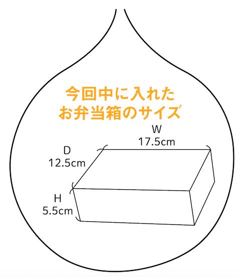 ※布の縦の長さは、入れるお弁当箱の最も長い辺の約1.5倍 にすると失敗しにくい。 例/最も長い辺が10cmのお弁当箱の場合:用意する布は 縦15cm、横45cm(15cm×3)