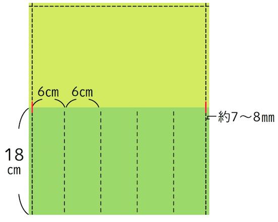 3.2を下18cmのところで折り、 点線部分を縫う(約7〜8mm幅)。赤線部分は頑丈にするため返し縫いをしておく。