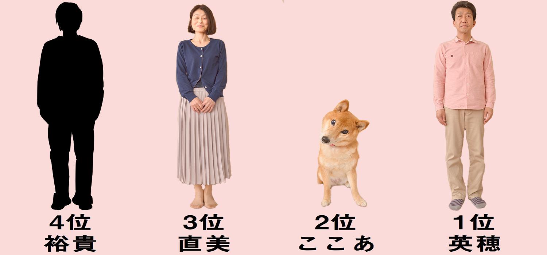 ここあが考える山田家の序列