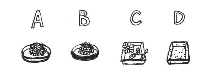 色や形が違う4種類の食器を用意する