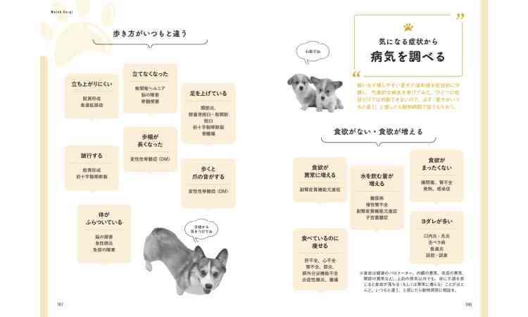 コーギー版 家庭犬の医学